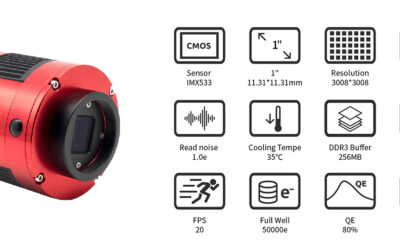 ZWO ASI533MC Pro